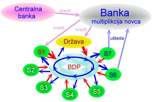 put_novca_kreditno