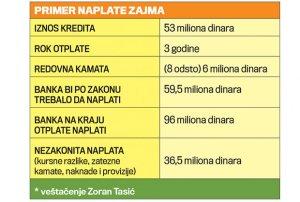 banka-banke-krediti-gradani-kamate-prevara-1417478953-595173